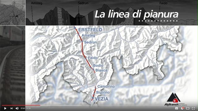 AlpTransit Project NRLA