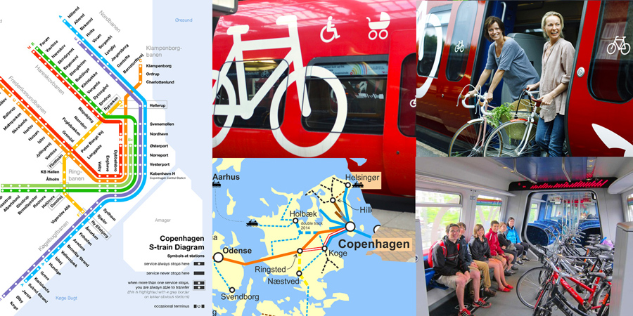 GCF and Urban Transport in Denmark