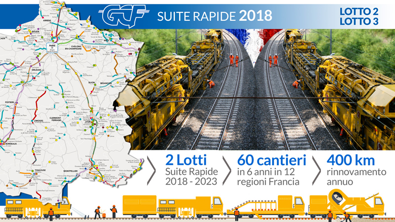 Double Suite Rapide lot for GCF in France